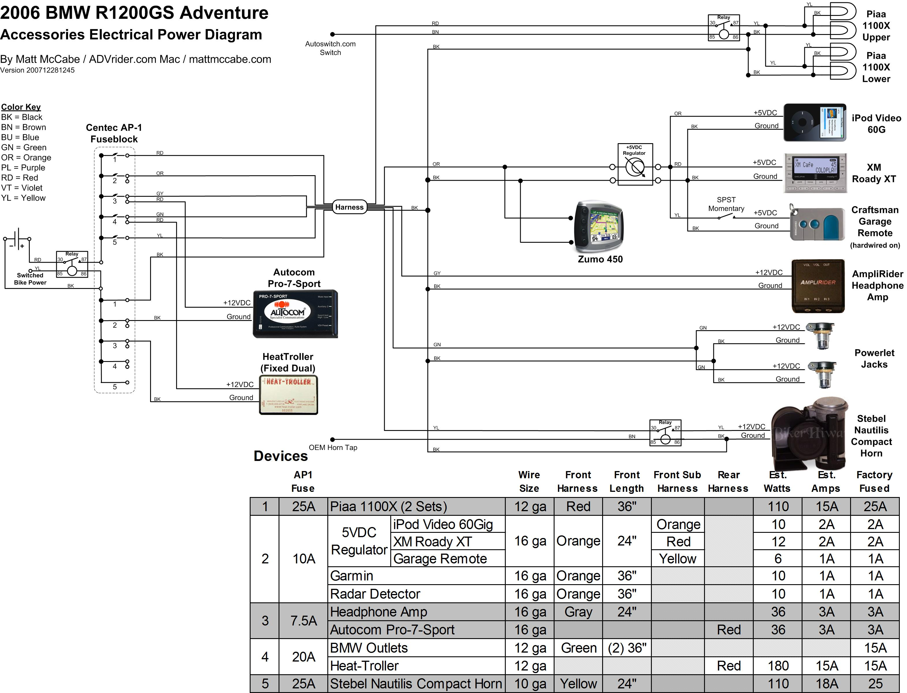 BMW_R1200GSAdv_Accessories_Wiring_Diagram_Version_200712281245_McCabe share someone school me on the centech fuse box please adventure rider bmw gs 1200 fuse box location at bakdesigns.co